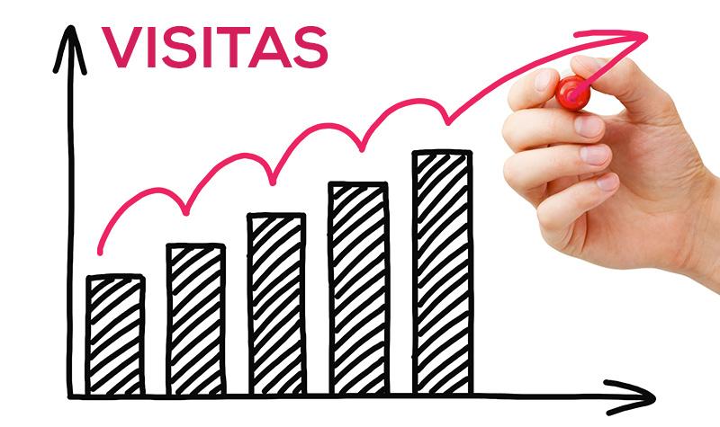 Aumento de visitas _ mies gestión inmobiliaria
